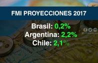 ECONOMÍA DE URUGUAY SEGÚN FMI