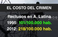 EL CRIMEN CUESTA A CADA URUGUAYO U$$ 460 ANUALES