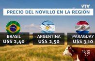 Exportación de carne uruguaya: ¿Cómo impacta la devaluación de Argentina y Brasil?