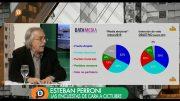 Esteban Perroni: «La mayoría de los jóvenes no vota a Talvi»